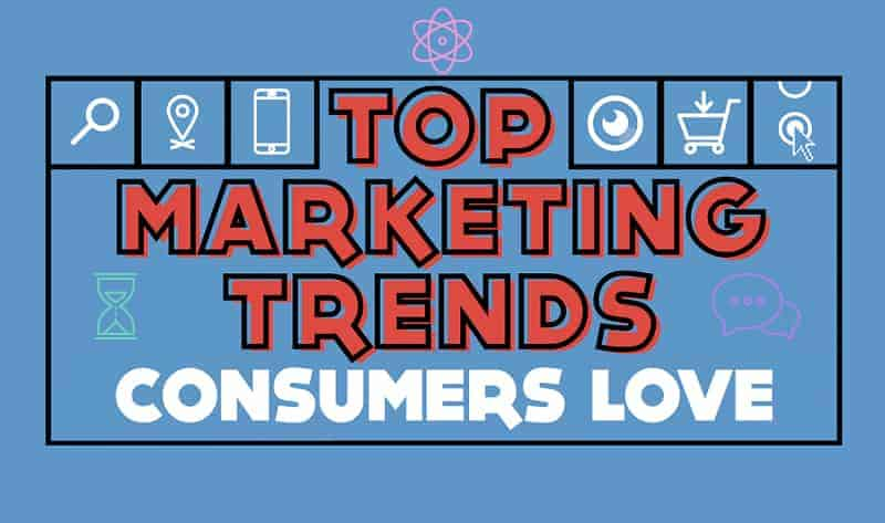 2016 Marketing Trends You Can't Ignore