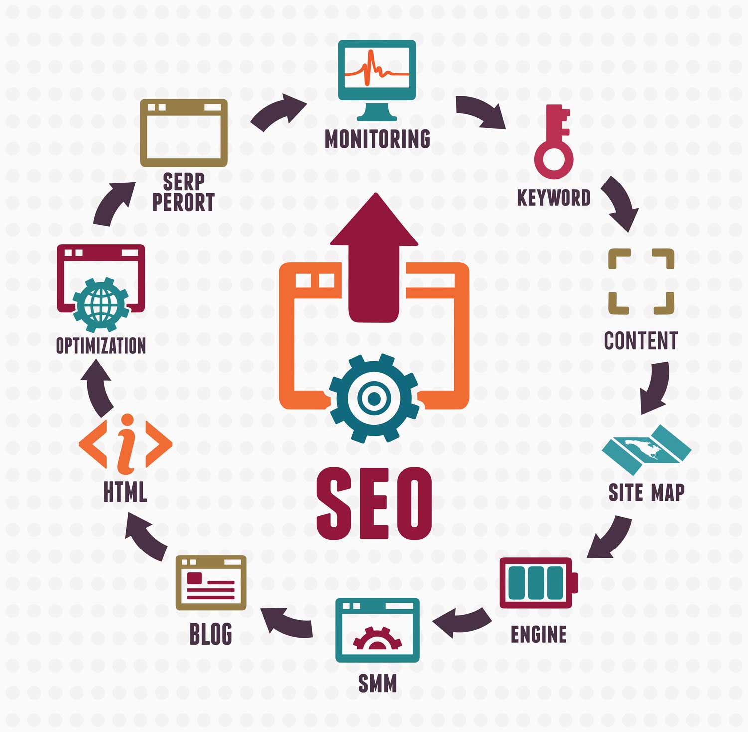 Search Engine Optimization Search Engine Optimization seo service